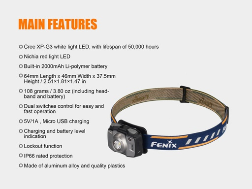 Fenix HL40R Headlamp